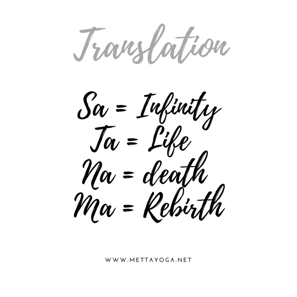 Translation: Sa Ta Na Ma