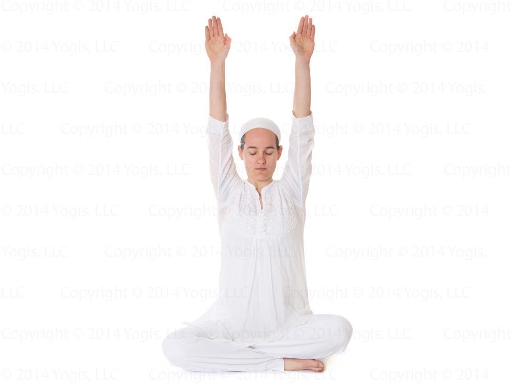Kundalini Yoga, Yogi Bhajan, Kundalini Kriya, Self-love, mettayoga, mindfulness,