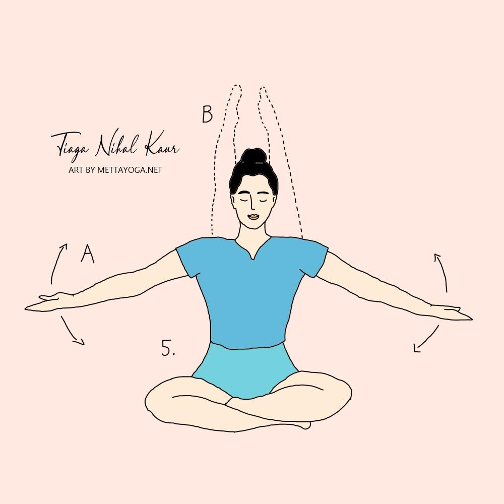 Kundalini Yoga, Yoga, Kundalini, Metta Yoga, Mettayoga.net, Tiaga Nihal Kaur, Kriya, Yoga Kriya, Kundalini Kriya,